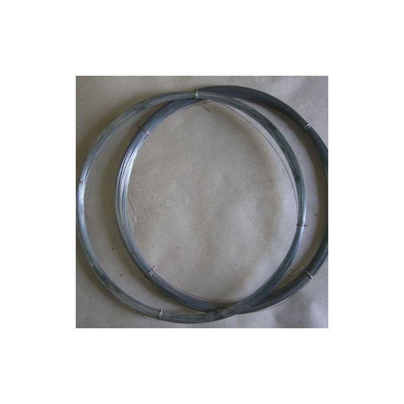 Fil hafnium 99,9% de Ø 0,5 mm à Ø 5 mm élément en métal pur 72 Fil hafnium, métaux rares
